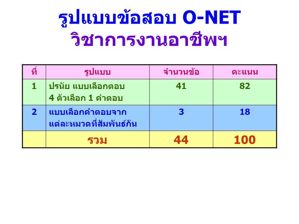 รูปแบบข้อสอบ O-NET วิชาการงานอาชีพฯ