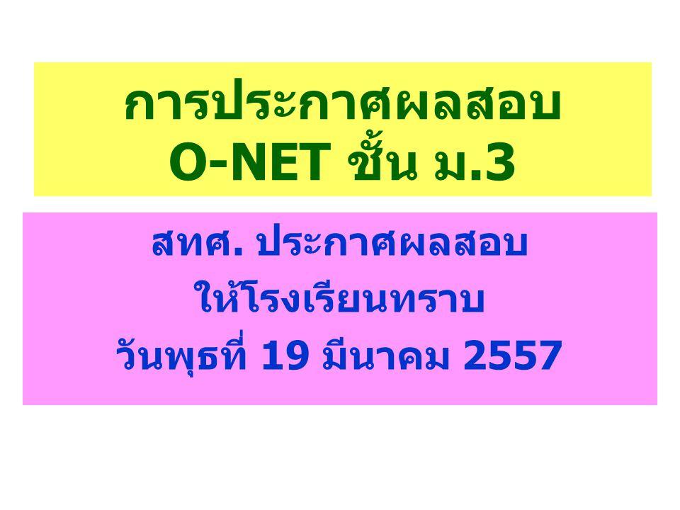 การประกาศผลสอบ O-NET ชั้น ม.3