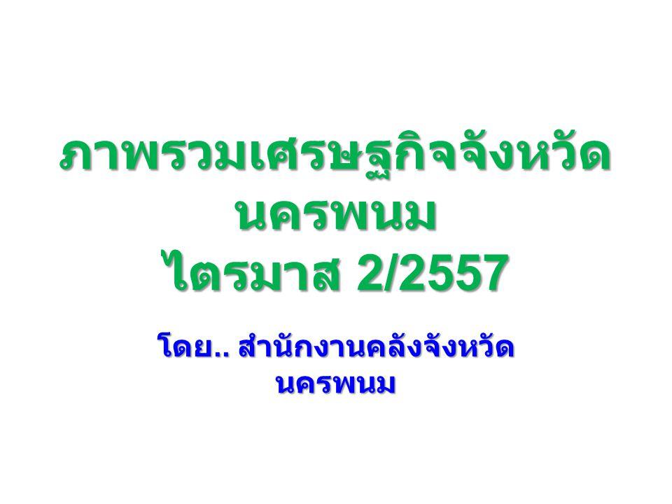 ภาพรวมเศรษฐกิจจังหวัดนครพนม ไตรมาส 2/2557