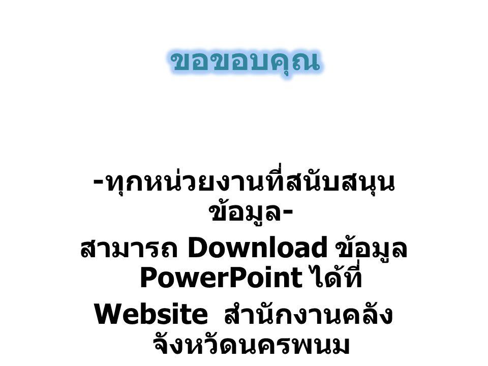 http://klang.cgd.go.th/npa/ ขอขอบคุณ -ทุกหน่วยงานที่สนับสนุนข้อมูล-