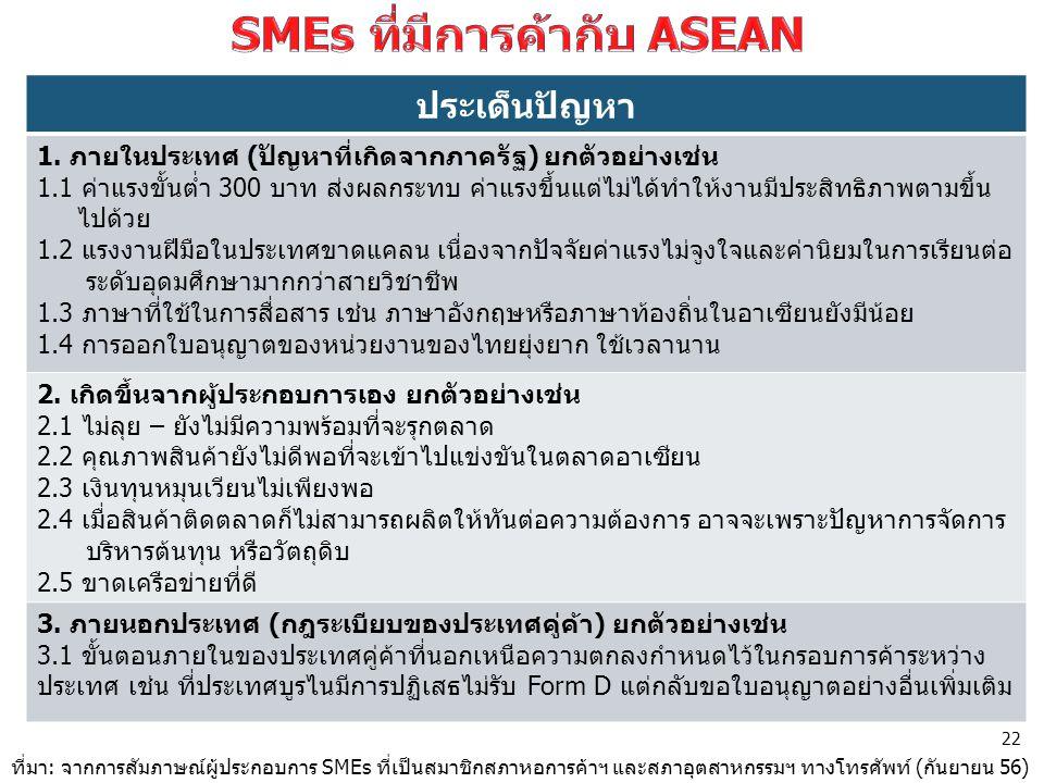 SMEs ที่มีการค้ากับ ASEAN