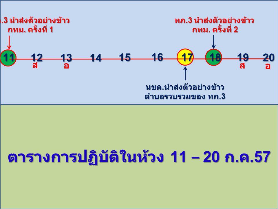 ตารางการปฏิบัติในห้วง 11 – 20 ก.ค.57