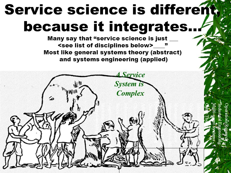 Service science is different, because it integrates… Many say that service science is just ___ <see list of disciplines below>____ Most like general systems theory (abstract) and systems engineering (applied)