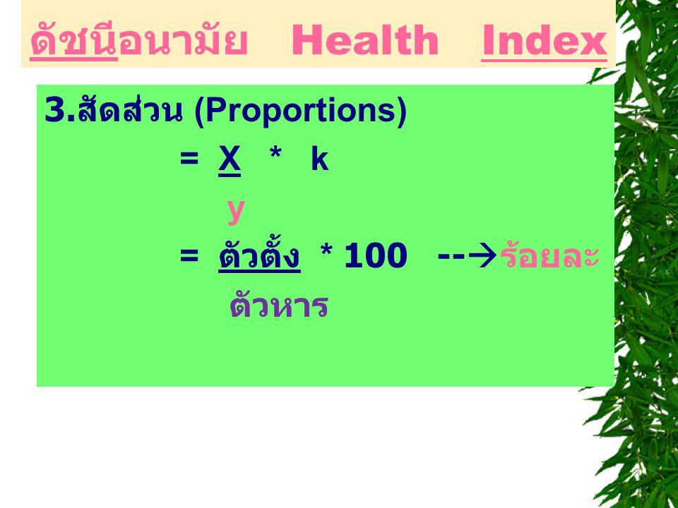 ดัชนีอนามัย Health Index