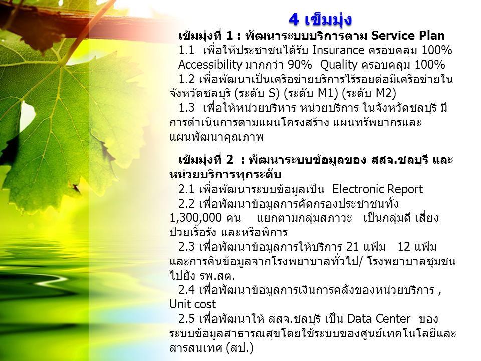 4 เข็มมุ่ง เข็มมุ่งที่ 1 : พัฒนาระบบบริการตาม Service Plan