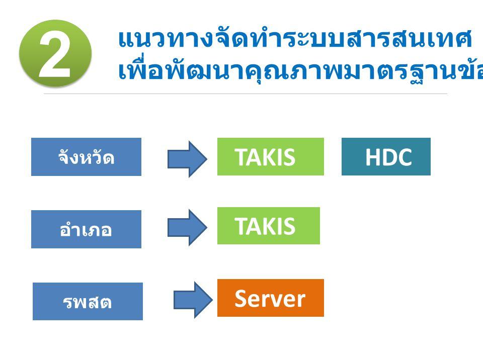 2 แนวทางจัดทำระบบสารสนเทศ เพื่อพัฒนาคุณภาพมาตรฐานข้อมูล 2558 TAKIS HDC