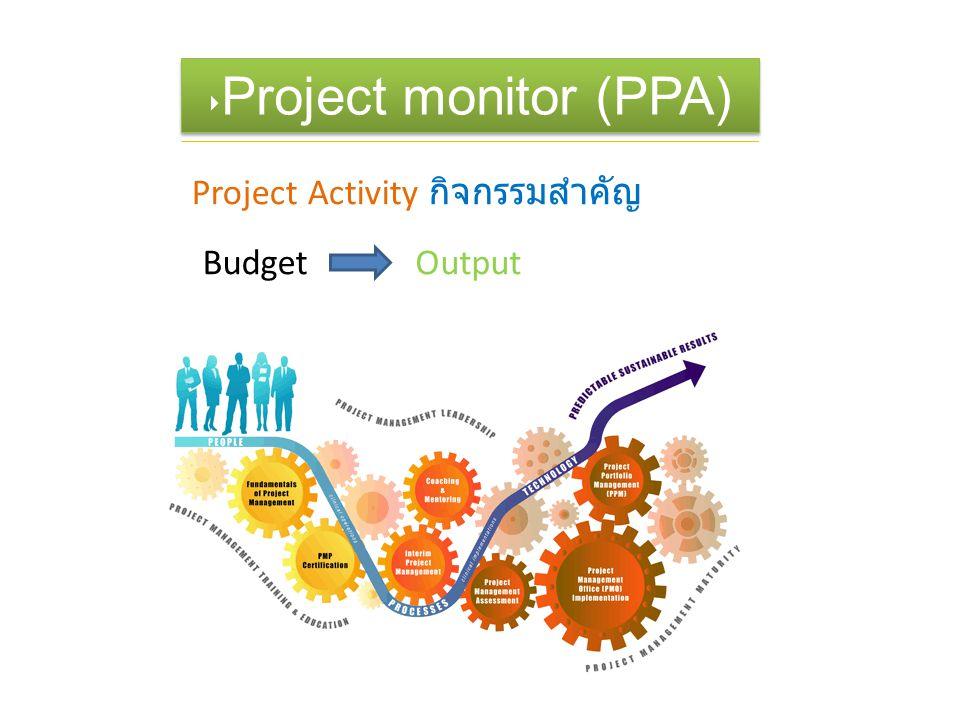 Project monitor (PPA) Project Activity กิจกรรมสำคัญ Budget Output