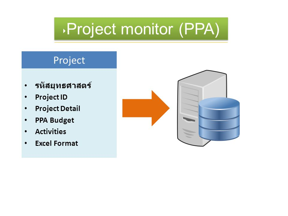 Project monitor (PPA) Project รหัสยุทธศาสตร์ Project ID Project Detail