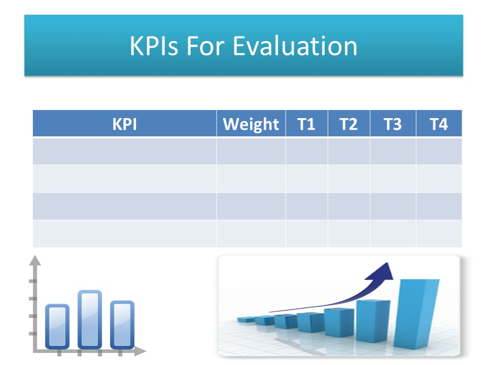 KPIs For Evaluation KPI Weight T1 T2 T3 T4