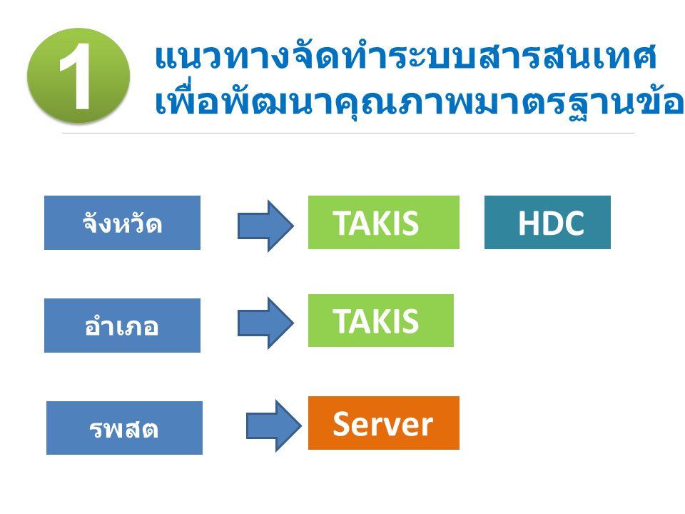 1 แนวทางจัดทำระบบสารสนเทศ เพื่อพัฒนาคุณภาพมาตรฐานข้อมูล 2558 TAKIS HDC