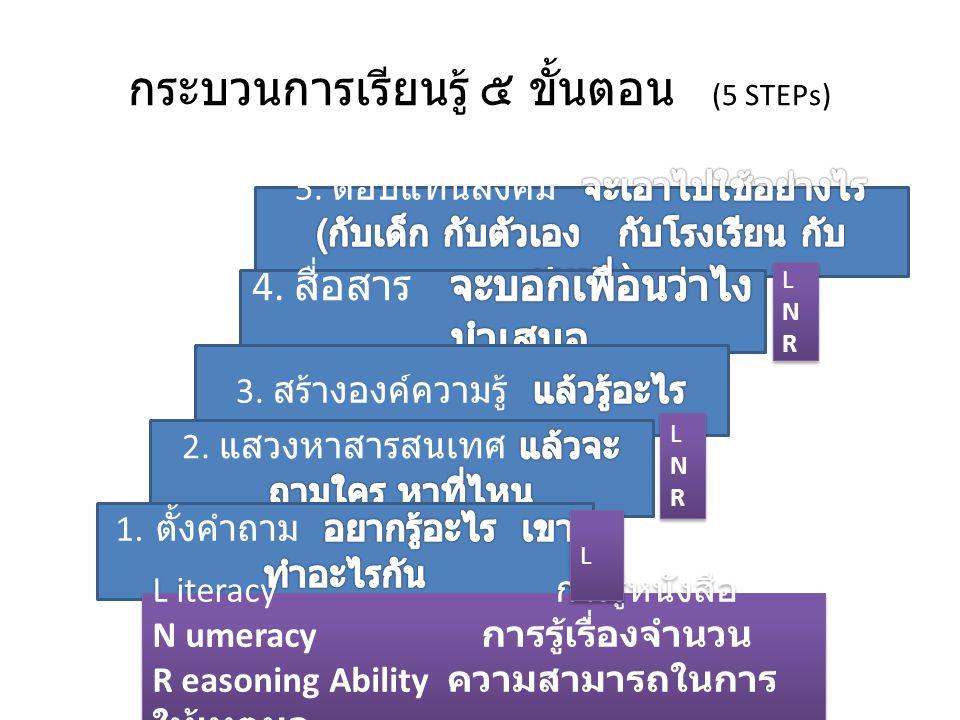 กระบวนการเรียนรู้ ๕ ขั้นตอน (5 STEPs)