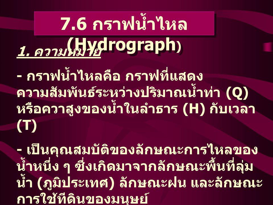 7.6 กราฟน้ำไหล (Hydrograph)