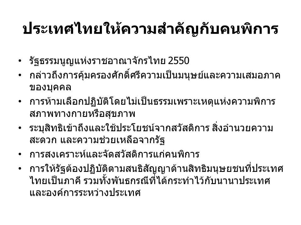 ประเทศไทยให้ความสำคัญกับคนพิการ