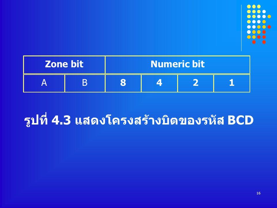 รูปที่ 4.3 แสดงโครงสร้างบิตของรหัส BCD