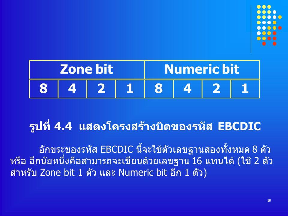 รูปที่ 4.4 แสดงโครงสร้างบิตของรหัส EBCDIC