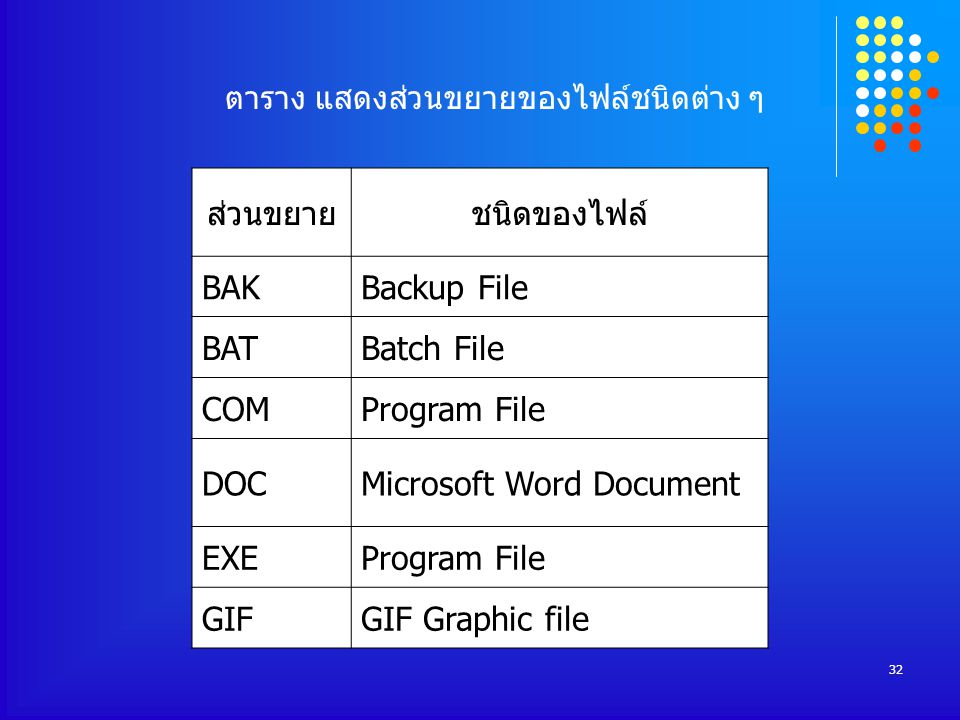 Microsoft Word Document EXE GIF GIF Graphic file