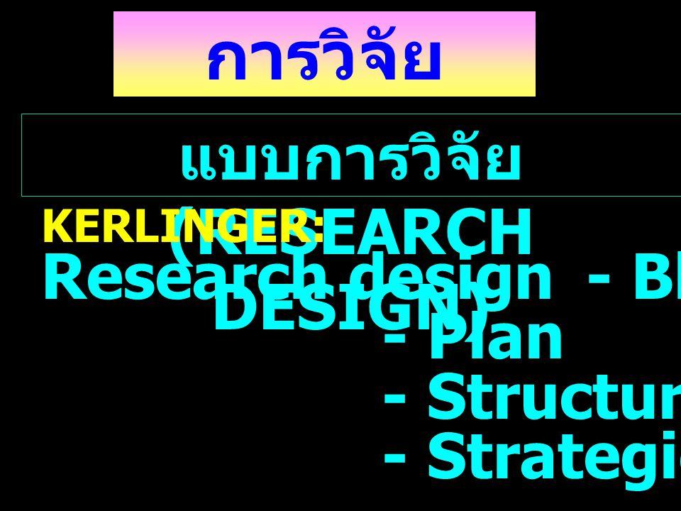 แบบการวิจัย (RESEARCH DESIGN)