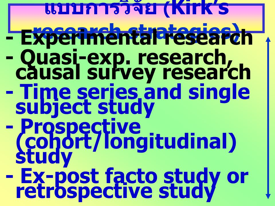 แบบการวิจัย (Kirk's research strategies)