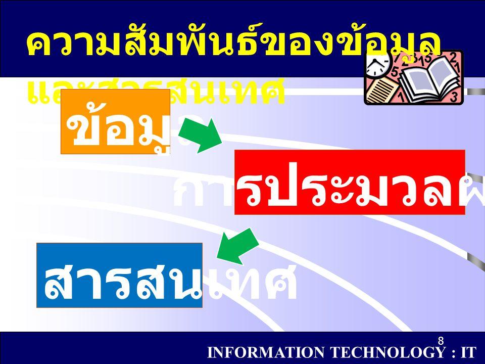 ความสัมพันธ์ของข้อมูลและสารสนเทศ