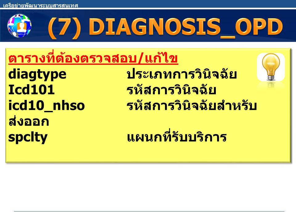 (7) DIAGNOSIS_OPD ตารางที่ต้องตรวจสอบ/แก้ไข diagtype ประเภทการวินิจฉัย