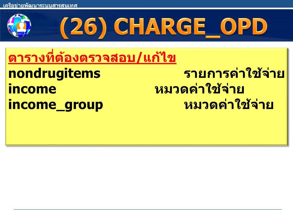 (26) CHARGE_OPD ตารางที่ต้องตรวจสอบ/แก้ไข