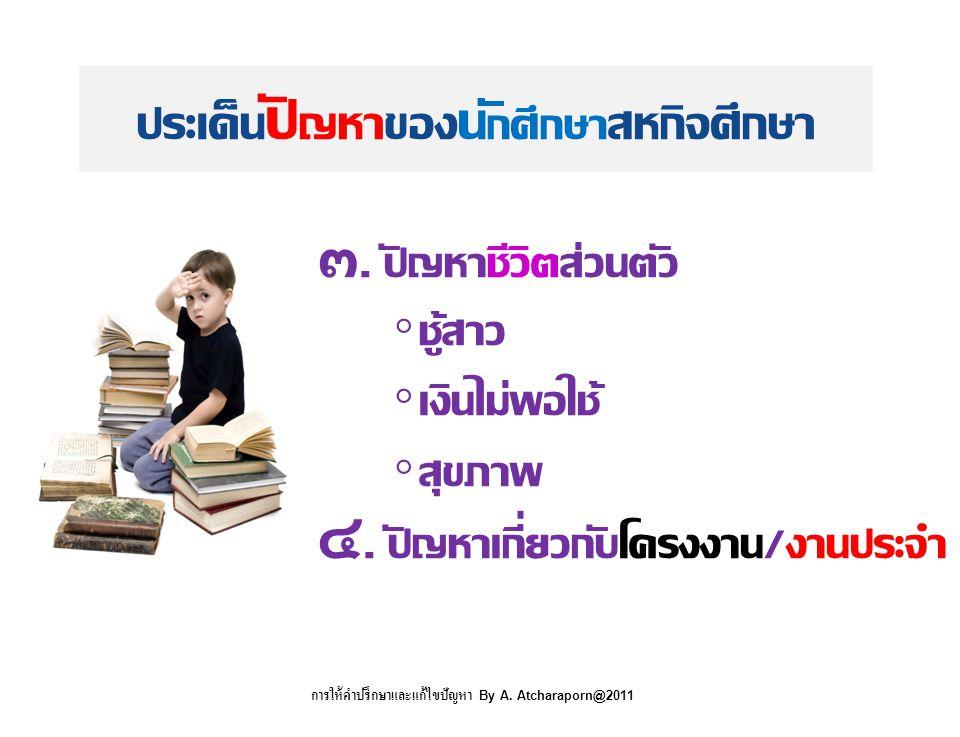 ประเด็นปัญหาของนักศึกษาสหกิจศึกษา
