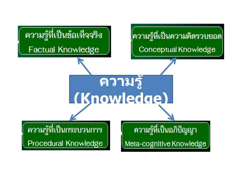 ความรู้ (Knowledge)