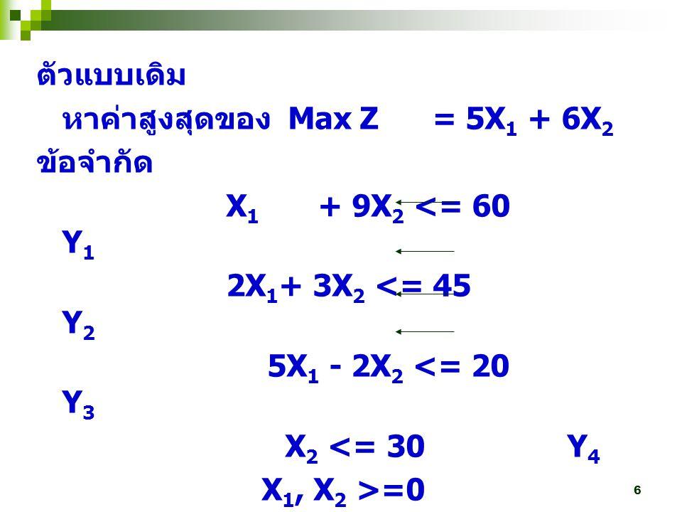ตัวแบบเดิม หาค่าสูงสุดของ Max Z = 5X1 + 6X2. ข้อจำกัด. X1 + 9X2 <= 60 Y1.
