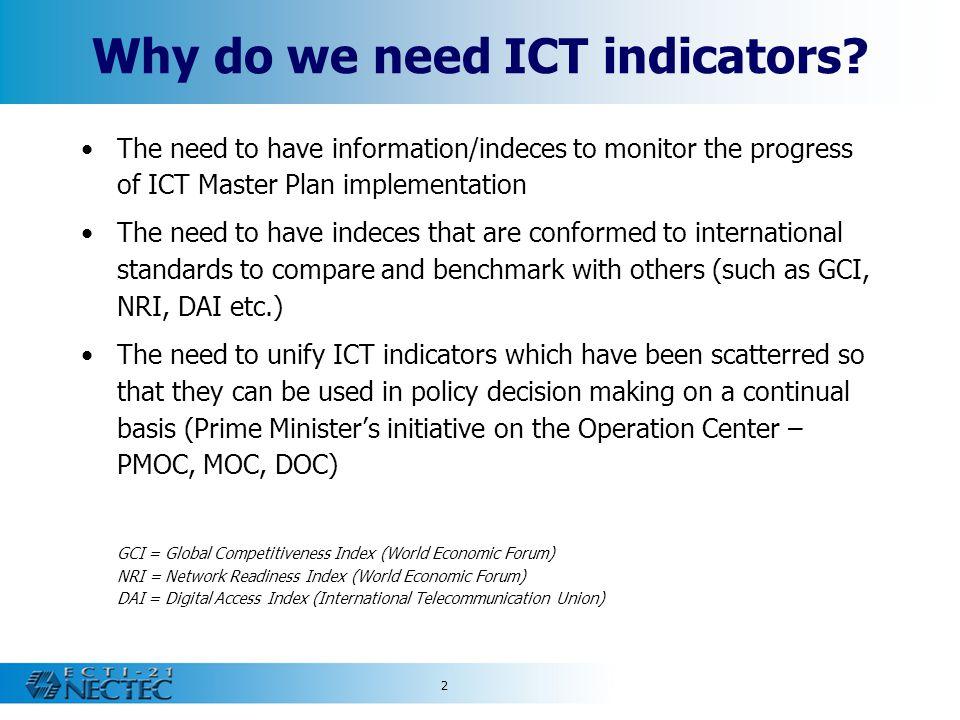 Why do we need ICT indicators