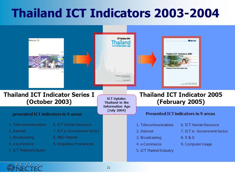 Thailand ICT Indicators 2003-2004