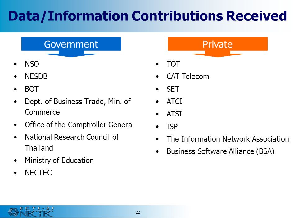 Data/Information Contributions Received