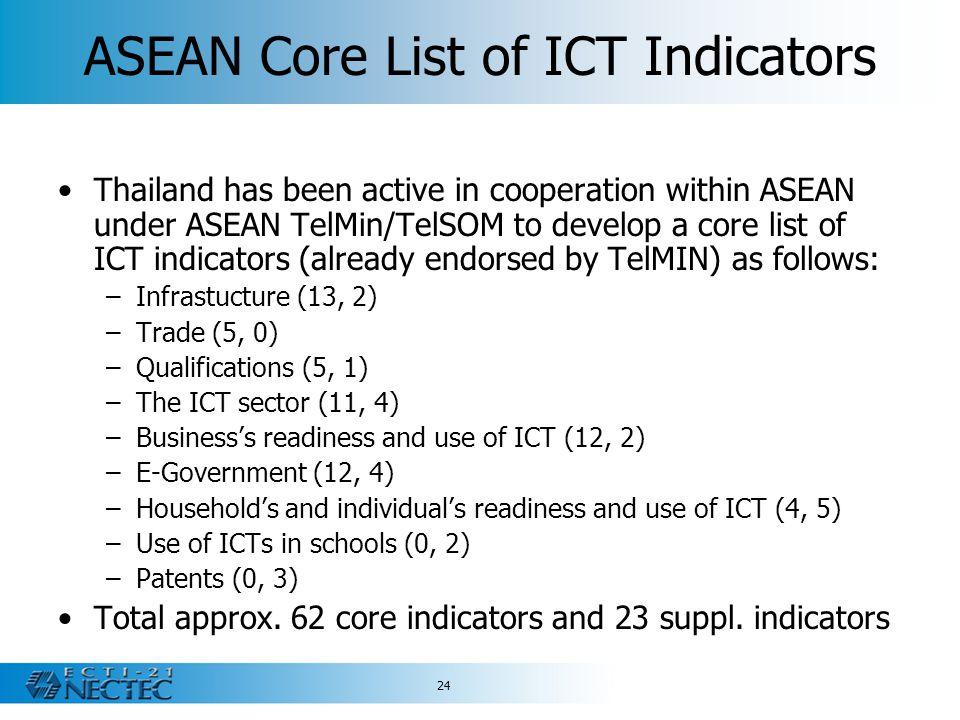 ASEAN Core List of ICT Indicators