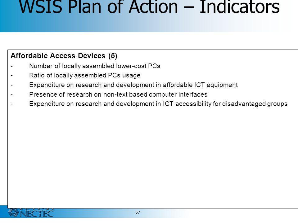 WSIS Plan of Action – Indicators