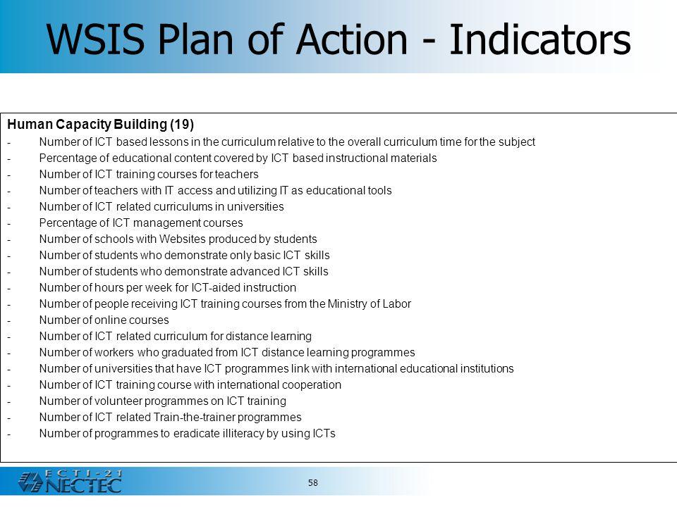 WSIS Plan of Action - Indicators