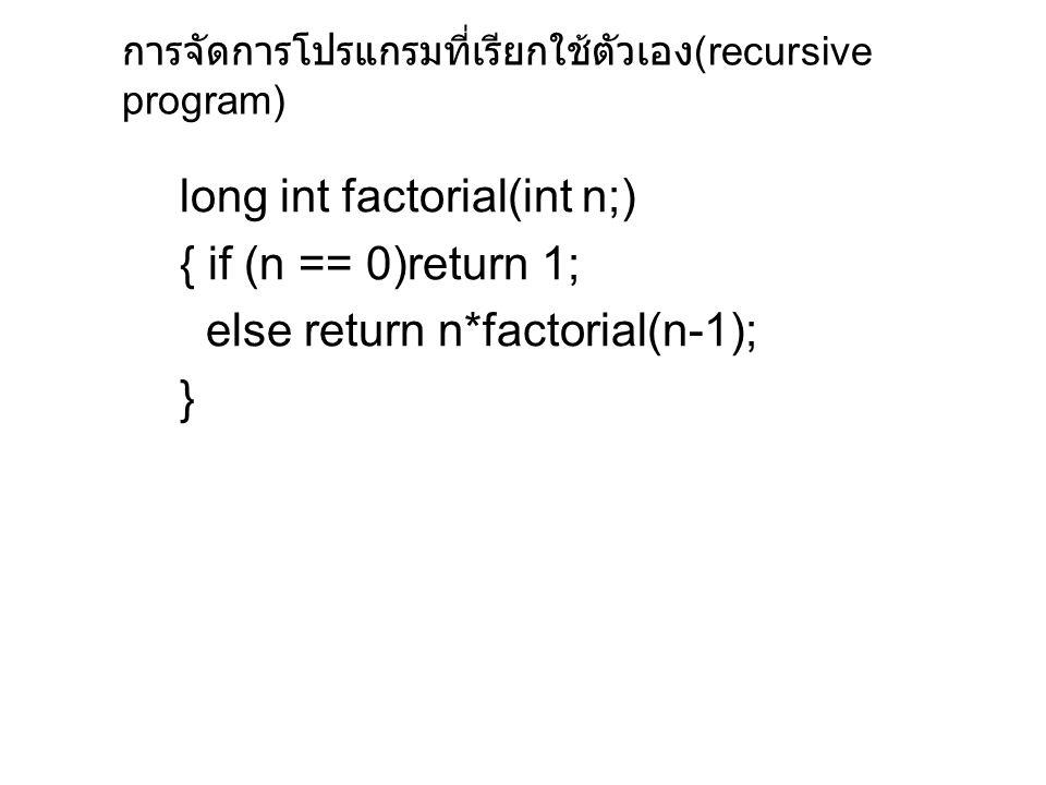 การจัดการโปรแกรมที่เรียกใช้ตัวเอง(recursive program)