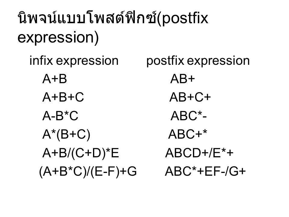 นิพจน์แบบโพสต์ฟิกซ์(postfix expression)