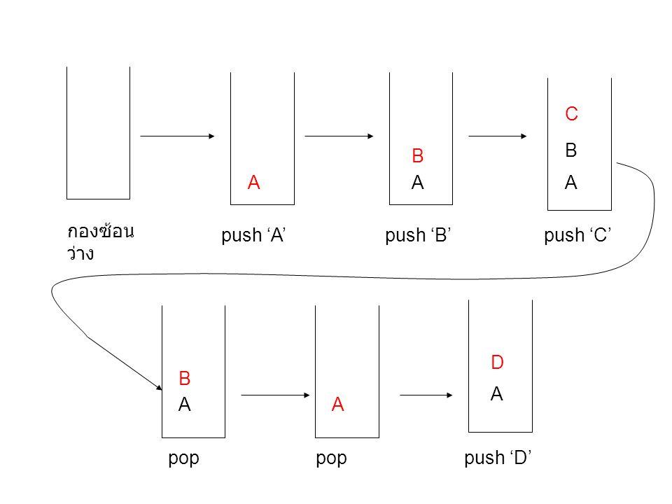 C B B A A A กองซ้อนว่าง push 'A' push 'B' push 'C' D B A A A pop pop push 'D'