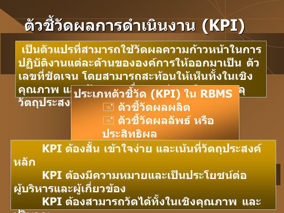 ตัวชี้วัดผลการดำเนินงาน (KPI)
