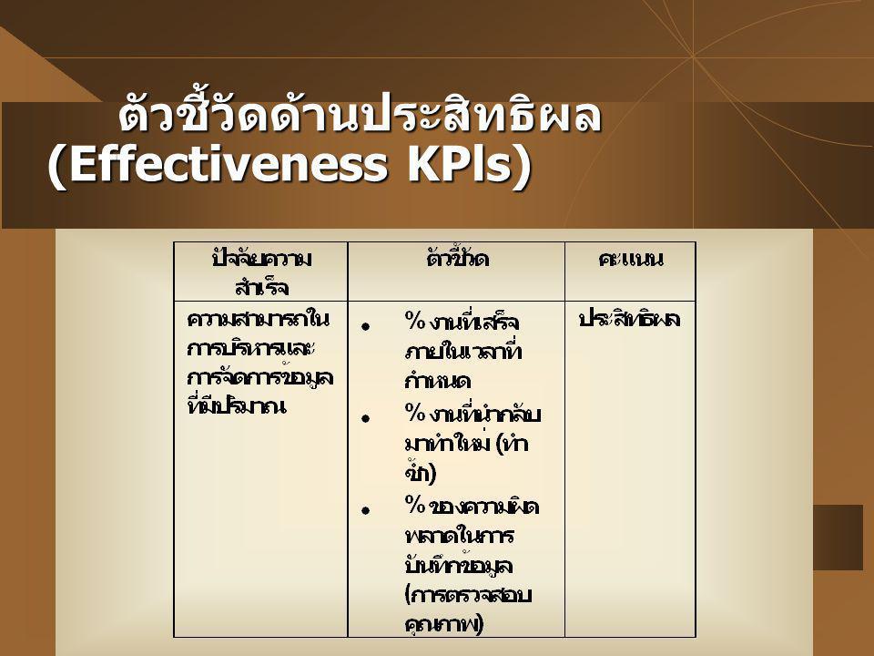 ตัวชี้วัดด้านประสิทธิผล (Effectiveness KPls)