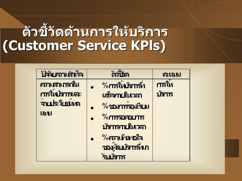 ตัวชี้วัดด้านการให้บริการ (Customer Service KPls)