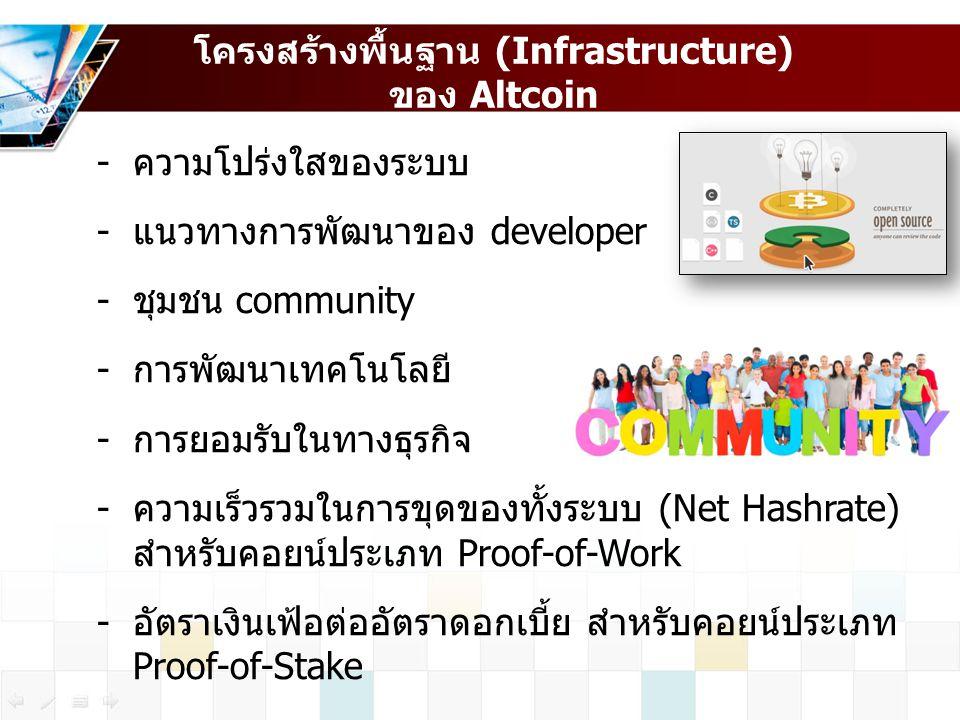โครงสร้างพื้นฐาน (Infrastructure) ของ Altcoin