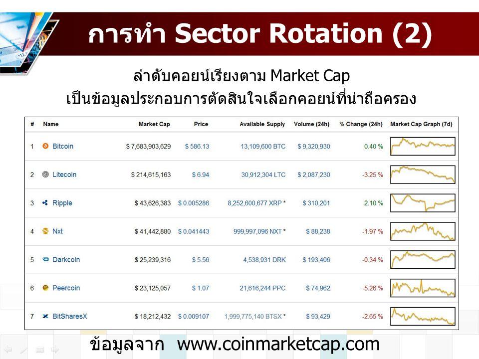 การทำ Sector Rotation (2)