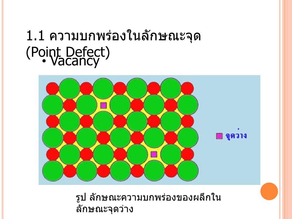 1.1 ความบกพร่องในลักษณะจุด (Point Defect)