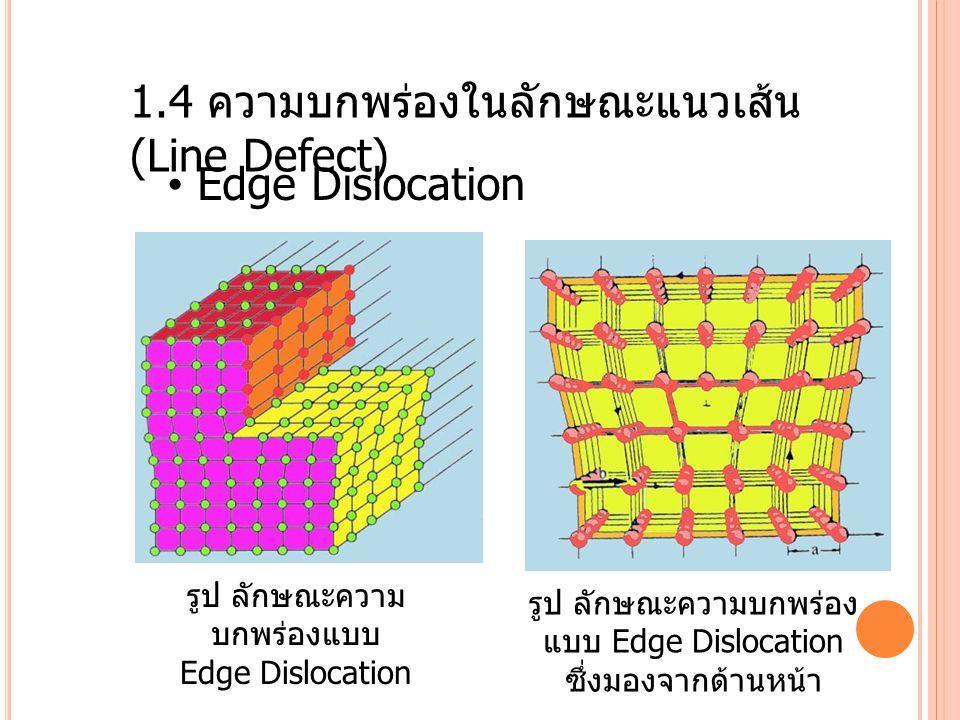 1.4 ความบกพร่องในลักษณะแนวเส้น (Line Defect)