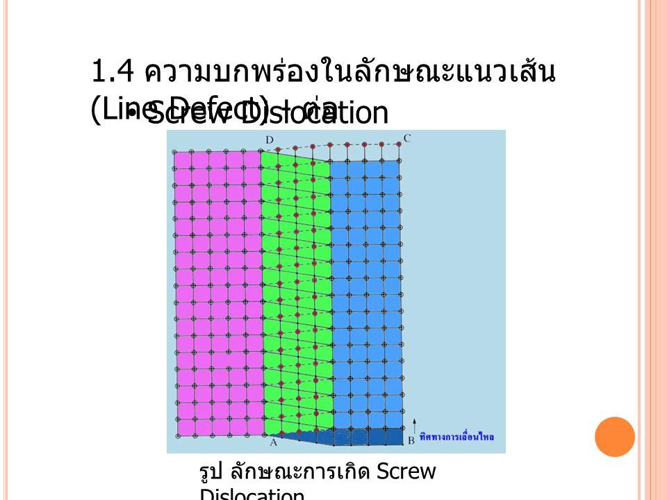1.4 ความบกพร่องในลักษณะแนวเส้น (Line Defect) - ต่อ Screw Dislocation