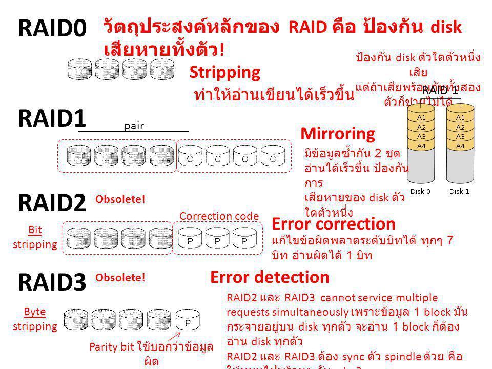 RAID0 วัตถุประสงค์หลักของ RAID คือ ป้องกัน disk เสียหายทั้งตัว! ป้องกัน disk ตัวใดตัวหนึ่งเสีย. แต่ถ้าเสียพร้อมกันทั้งสองตัวก็ช่วยไม่ได้