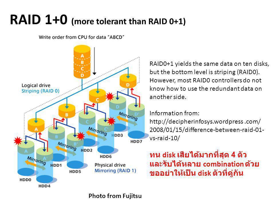 RAID 1+0 (more tolerant than RAID 0+1)