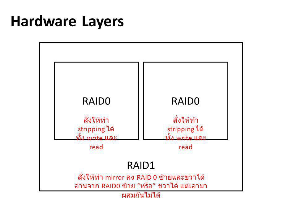 Hardware Layers RAID1 RAID0 RAID0