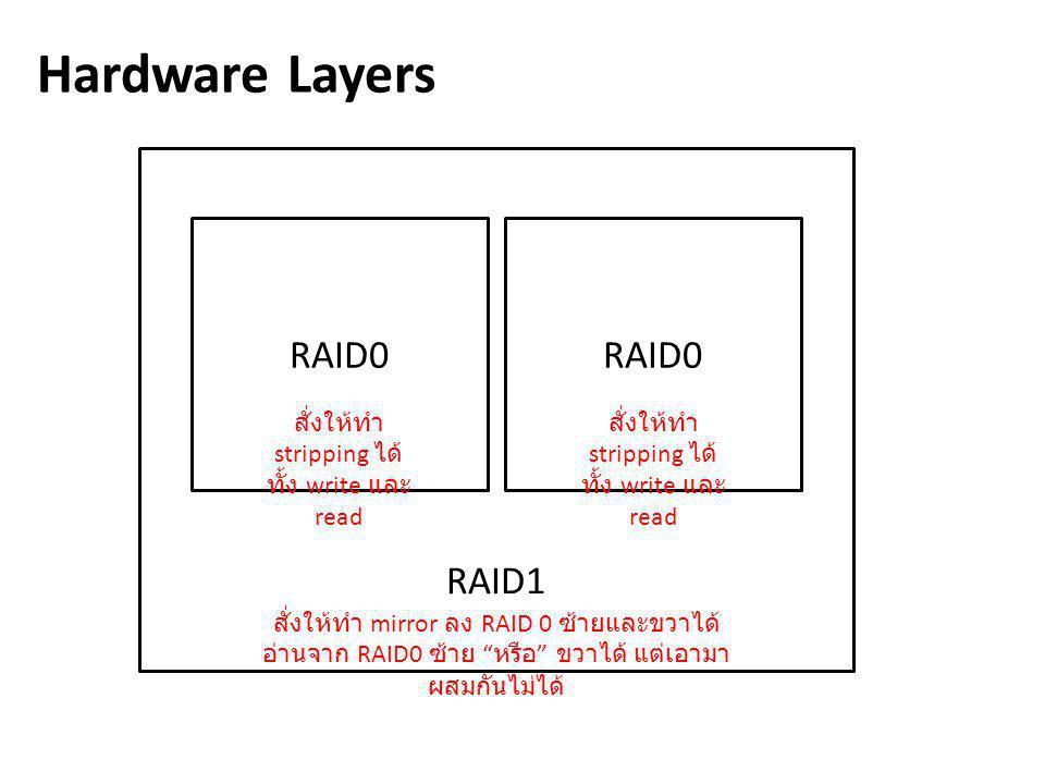 Hardware Layers RAID1 RAID0 RAID0