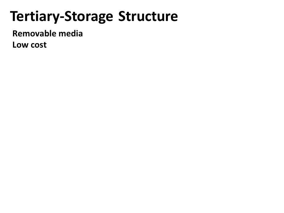 Tertiary-Storage Structure